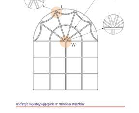 Custom-made muntin layouts